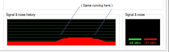 802.11 Noise Graph Screenshot
